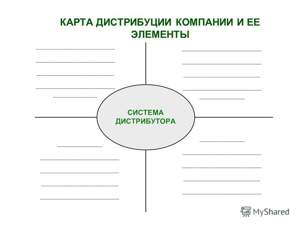 КАРТА ДИСТРИБУЦИИ КОМПАНИИ И ЕЕ ЭЛЕМЕНТЫ