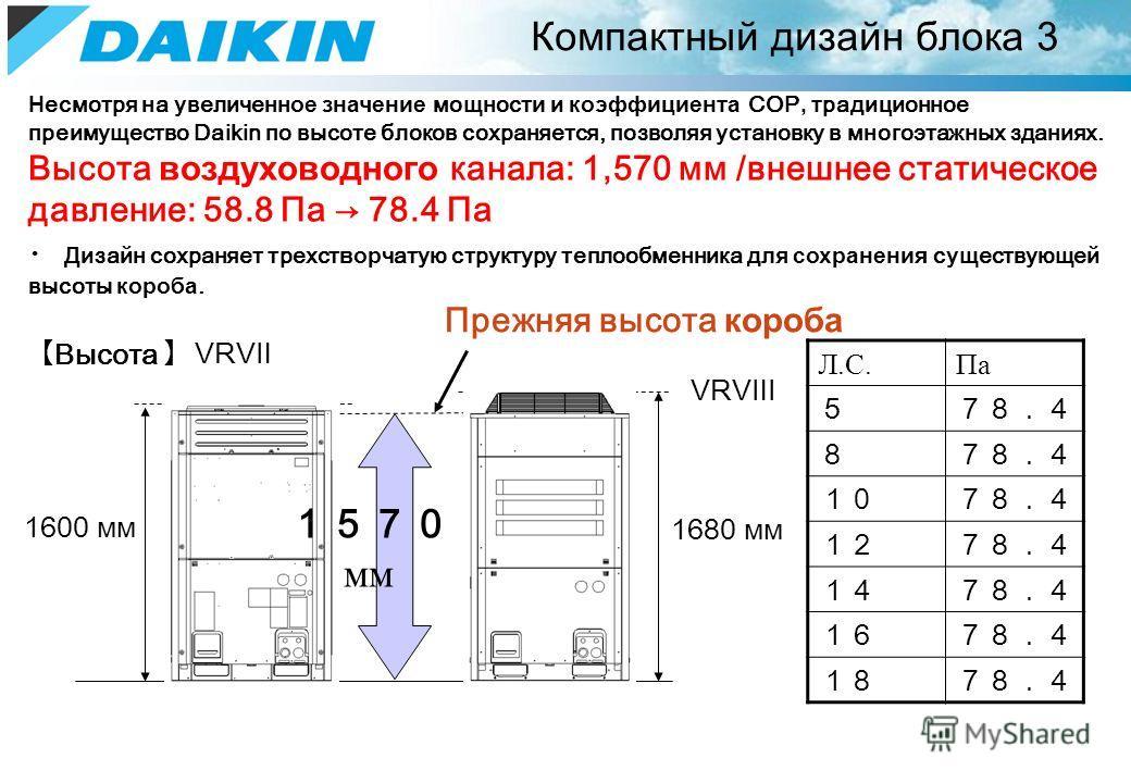 Н есмотря на увеличенн ое значение мощност и и коэффициента COP, т радиционное преимущество Daikin по высоте блоков сохраняется, позволяя установку в многоэтажных зданиях. Высота воздуховодного канала: 1,570 мм /внешнее статическое давление: 58.8 Па