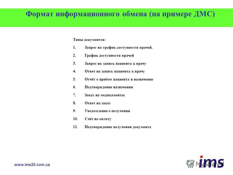 Формат информационного обмена (на примере ДМС) Типы документов: 1.Запрос на график доступности врачей. 2.График доступности врачей 3.Запрос на запись пациента к врачу 4.Ответ на запись пациента к врачу 5.Отчёт о приёме пациента и назначение 6.Подтвер