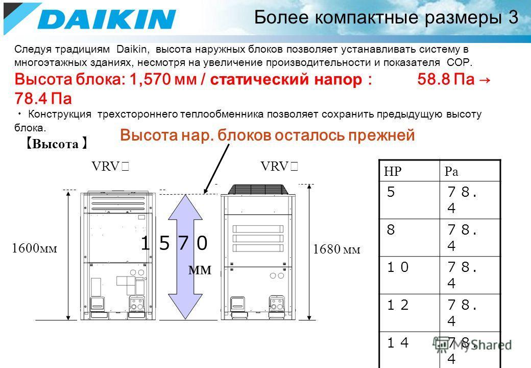 Следуя традициям Daikin, высота наружных блоков позволяет устанавливать систему в многоэтажных зданиях, несмотря на увеличение производительности и показателя COP. Высота блока: 1,570 мм / статический напор : 58.8 Па 78.4 Па Конструкция трехстороннег