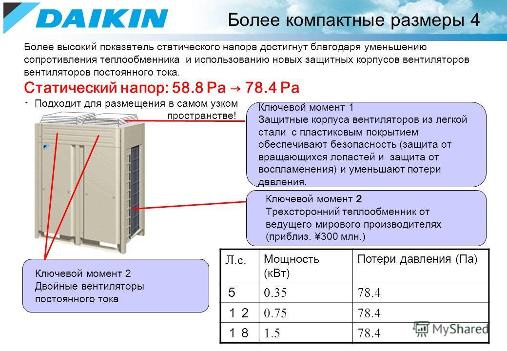 Более высокий показатель статического напора достигнут благодаря уменьшению сопротивления теплообменника и использованию новых защитных корпусов вентиляторов вентиляторов постоянного тока. Статический напор: 58.8 Pa 78.4 Pa Подходит для размещения в