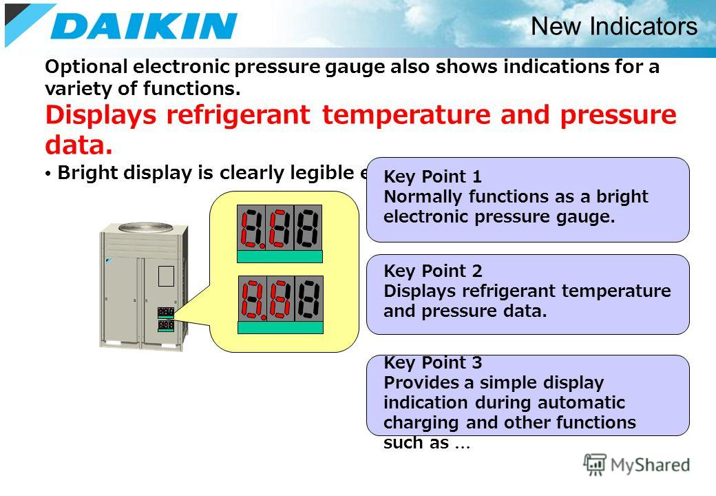 New Indicators Optional electronic pressure gauge also shows indications for a variety of functions. Displays refrigerant temperature and pressure data. Bright display is clearly legible even in the daytime. Key Point 1 Normally functions as a bright