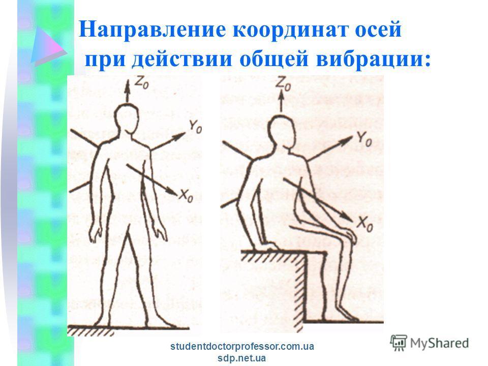 Направление координат осей при действии общей вибрации: studentdoctorprofessor.com.ua sdp.net.ua