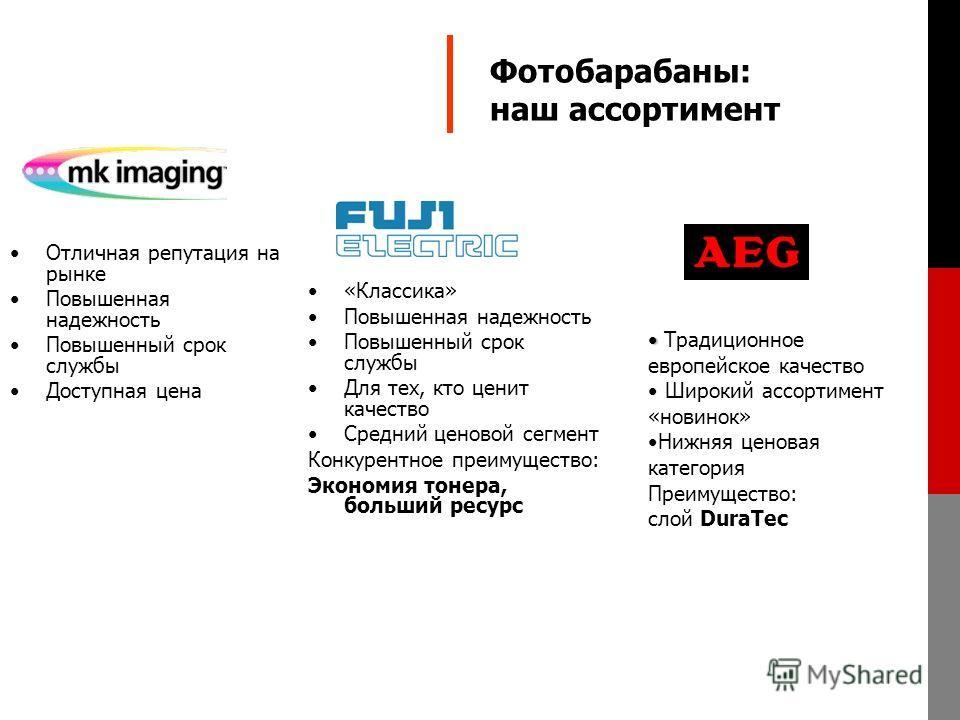 Фотобарабаны: наш ассортимент «Классика» Повышенная надежность Повышенный срок службы Для тех, кто ценит качество Средний ценовой сегмент Конкурентное преимущество: Экономия тонера, больший ресурс Традиционное европейское качество Широкий ассортимент
