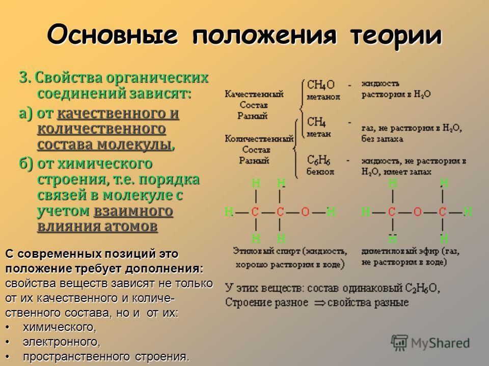 Основные положения теории 3. Свойства органических соединений зависят: а) от качественного и количественного состава молекулы, качественного и количественного состава молекулыкачественного и количественного состава молекулы б) от химического строения