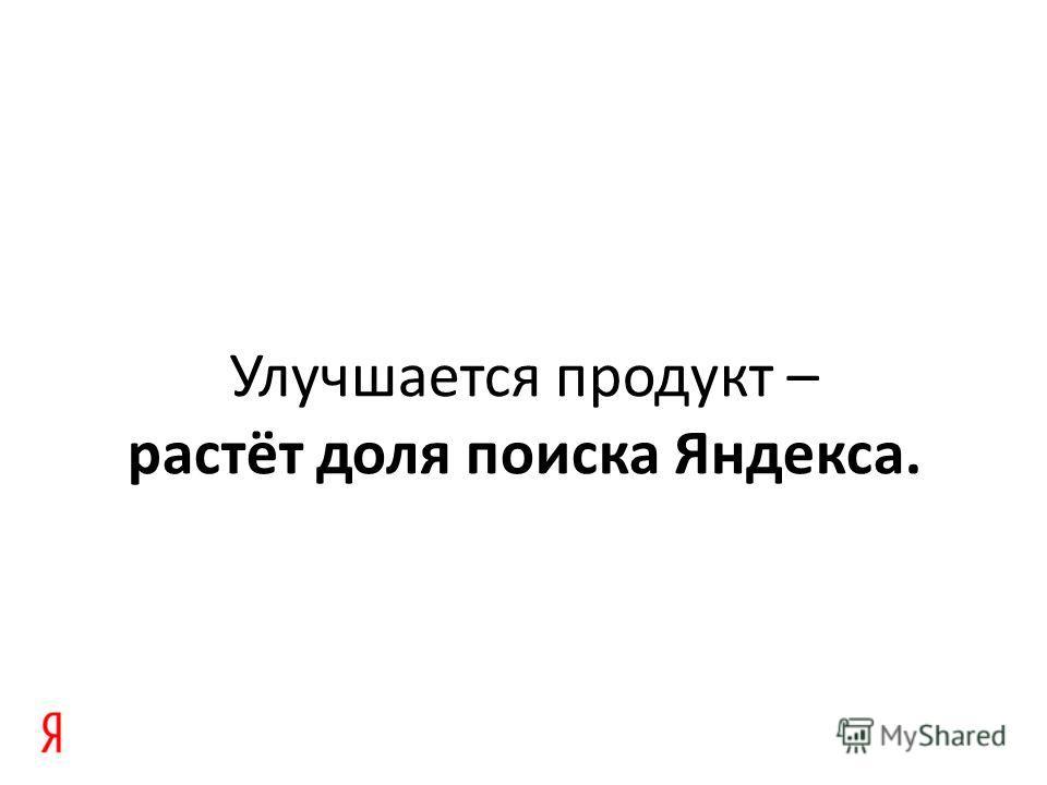 Улучшается продукт – растёт доля поиска Яндекса.