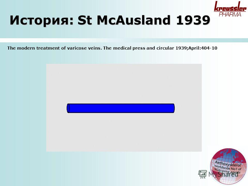 История: St McAusland 1939 The modern treatment of varicose veins. The medical press and circular 1939;April:404-10