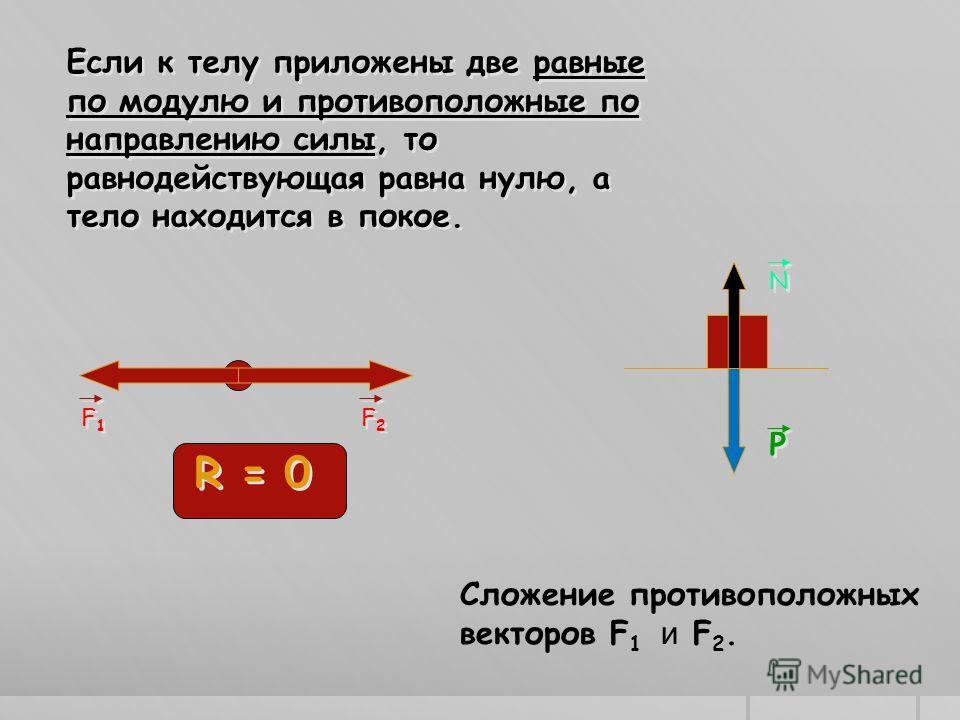 Если к телу приложены две равные по модулю и противоположные по направлению силы, то равнодействующая равна нулю, а тело находится в покое. F1F1 F1F1 F2F2 F2F2 R = 0 P P N N Сложение противоположных векторов F 1 и F 2.
