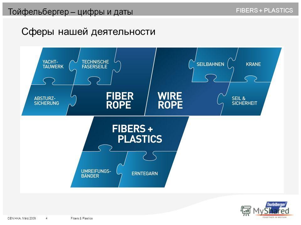 Fibers & Plastics FIBERS + PLASTICS CEN/HKA, März 20094 Сферы нашей деятельности Тойфельбергер – цифры и даты