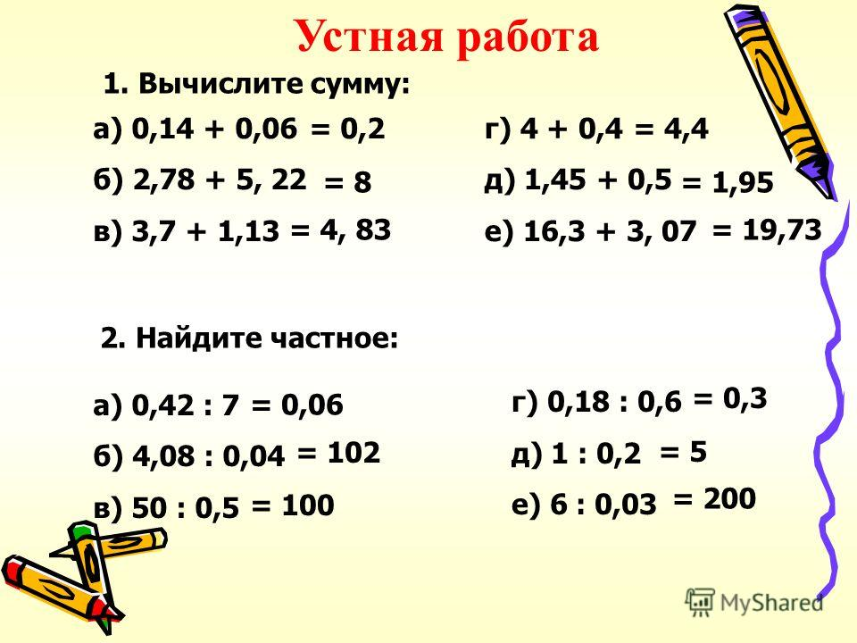1. Вычислите сумму: а) 0,14 + 0,06 б) 2,78 + 5, 22 в) 3,7 + 1,13 г) 4 + 0,4 д) 1,45 + 0,5 е) 16,3 + 3, 07 2. Найдите частное: а) 0,42 : 7 б) 4,08 : 0,04 в) 50 : 0,5 г) 0,18 : 0,6 д) 1 : 0,2 е) 6 : 0,03 = 0,2 = 8 = 4, 83 = 4,4 = 1,95 = 19,73 = 0,06 =