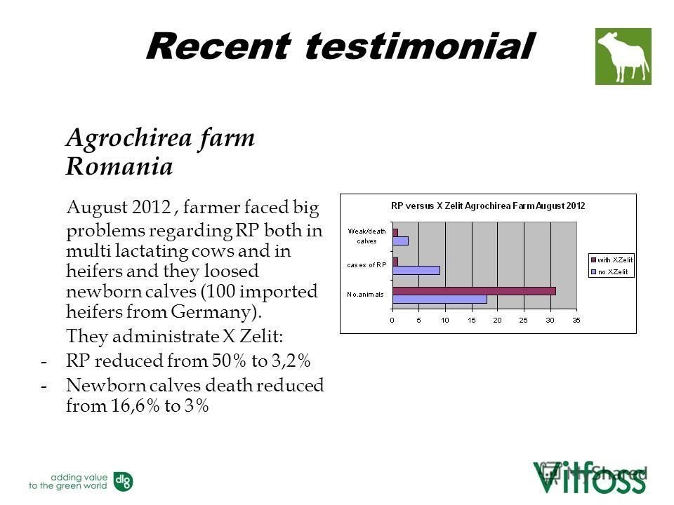 Recent testimonial Agrochirea farm Romania August 2012, farmer faced big problems regarding RP both in multi lactating cows and in heifers and they loosed newborn calves (100 imported heifers from Germany). They administrate X Zelit: -RP reduced from