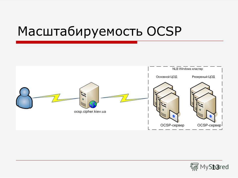 Масштабируемость OCSP 13