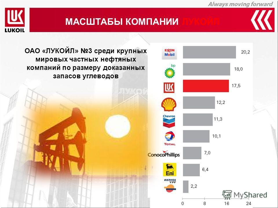 Always moving forward 1 ОАО «ЛУКОЙЛ» 3 среди крупных мировых частных нефтяных компаний по размеру доказанных запасов углеводов МАСШТАБЫ КОМПАНИИ ЛУКОЙЛ