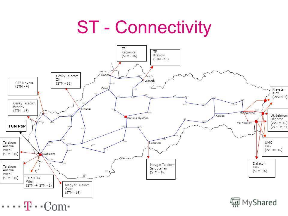 Tele2UTA Wien (STM -4, STM - 1) TGN PoP UMC Kiev (2xSTM–16) Telekom Austria Wien (STM - 16) Telekom Austria Wien (STM - 16) Magyar Telekom Gyor (STM - 16) TP Krakow (STM - 16) Maygar Telekom Salgotarjan (STM - 16) TP Katowice (STM - 16) Cesky Telecom