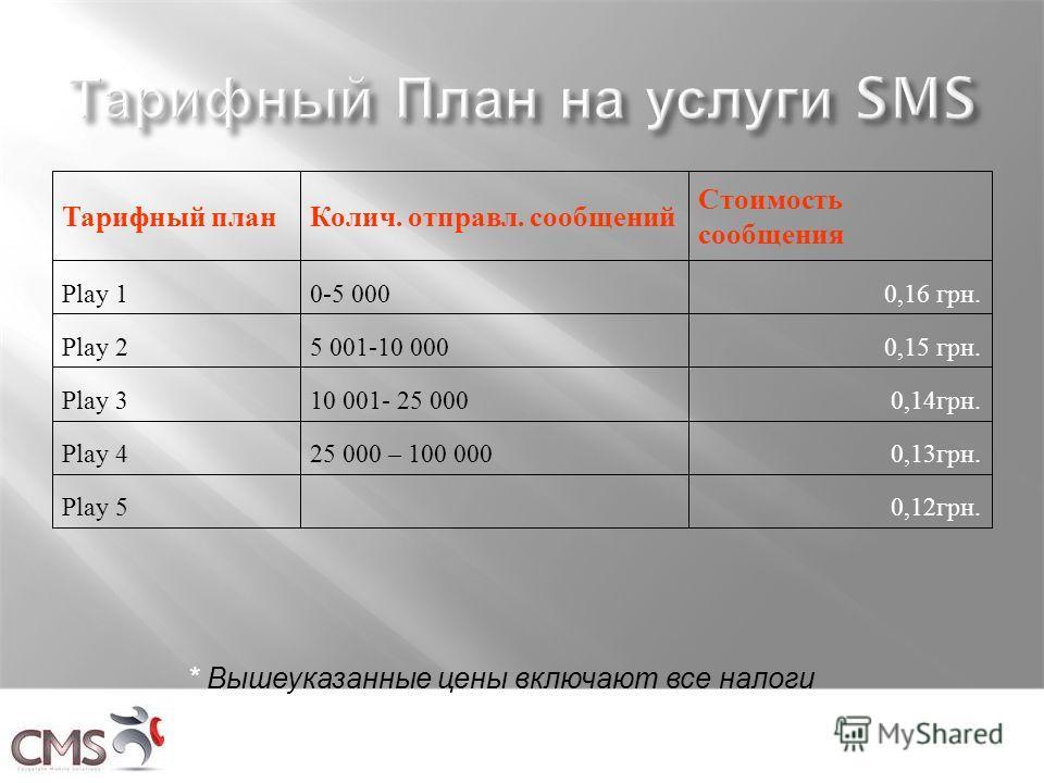 * Вышеуказанные цены включают все налоги 0,12грн.Play 5 0,13грн.25 000 – 100 000Play 4 0,14грн.10 001- 25 000Play 3 0,15 грн.5 001-10 000Play 2 0,16 грн.0-5 000Play 1 Стоимость сообщения Колич. отправл. сообщенийТарифный план