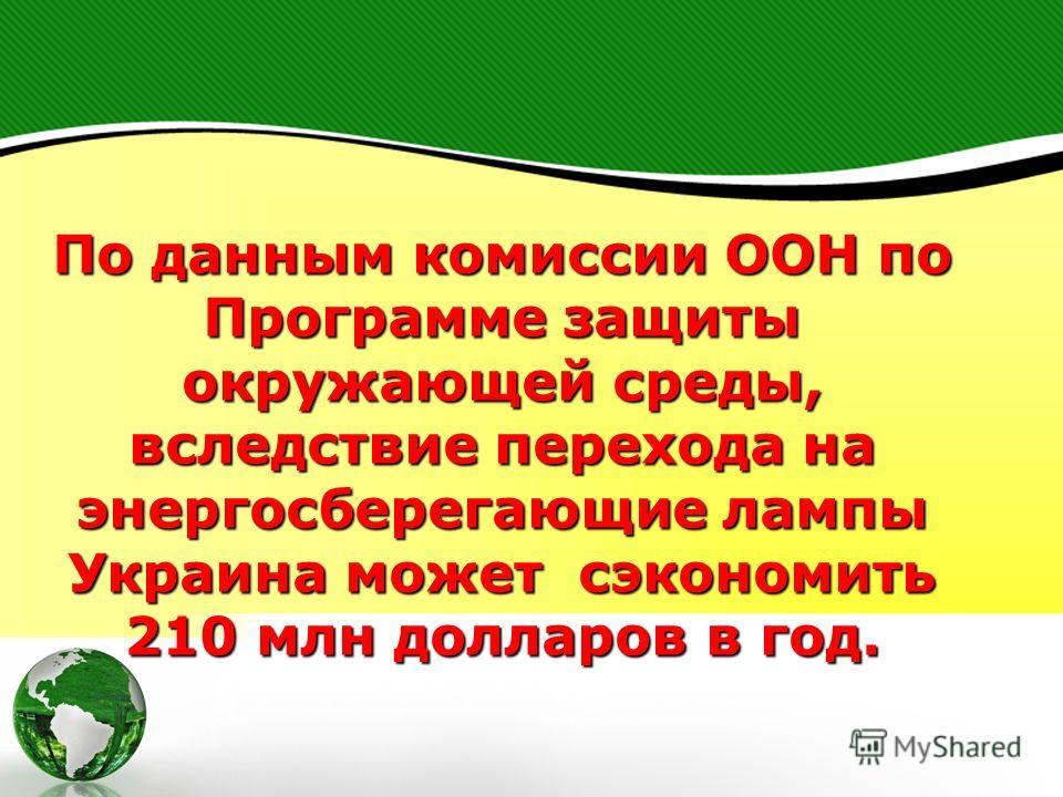 По данным комиссии ООН по Программе защиты окружающей среды, вследствие перехода на энергосберегающие лампы Украина может сэкономить 210 млн долларов в год.