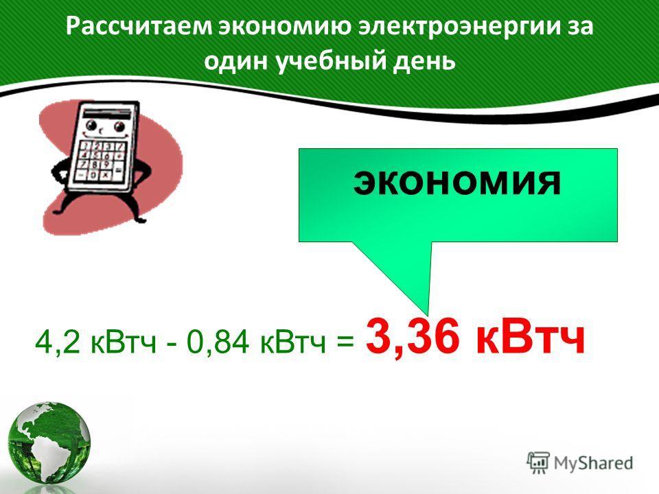 Рассчитаем экономию электроэнергии за один учебный день 4,2 кВтч - 0,84 кВтч = 3,36 кВтч экономия