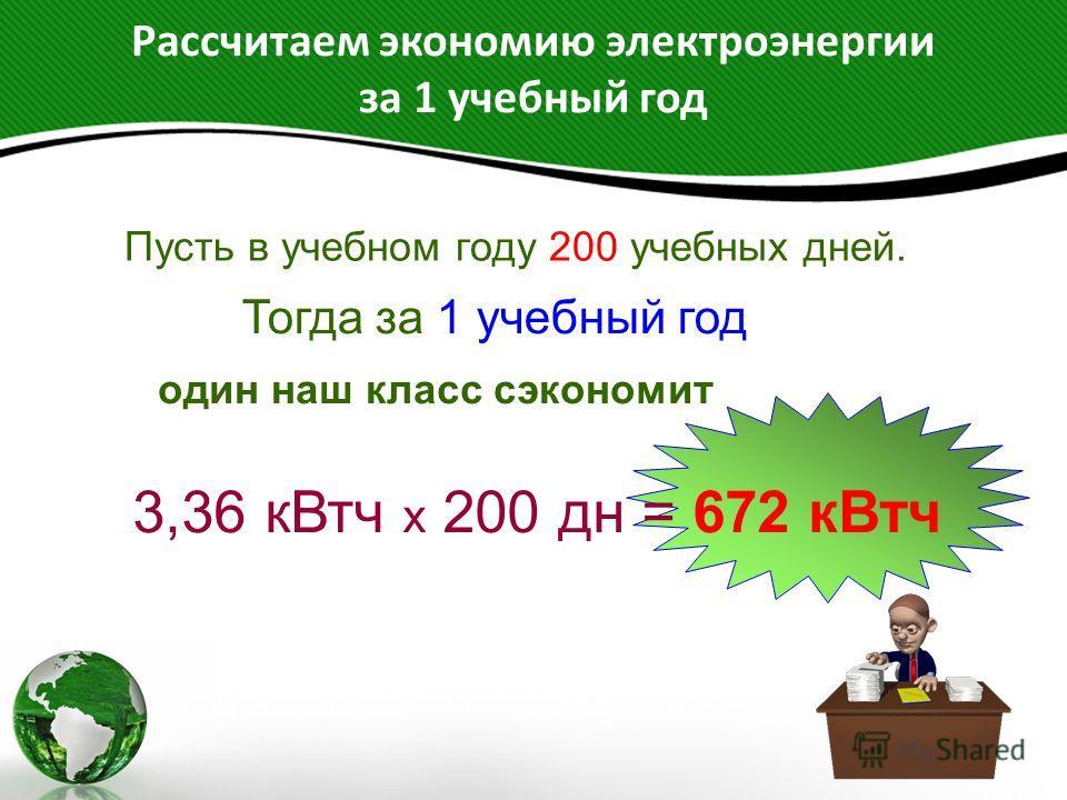 Рассчитаем экономию электроэнергии за 1 учебный год Пусть в учебном году 200 учебных дней. Тогда за 1 учебный год один наш класс сэкономит 3,36 кВтч х 200 дн = 672 кВтч