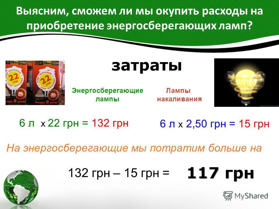 Выясним, сможем ли мы окупить расходы на приобретение энергосберегающих ламп? затраты Энергосберегающие лампы Лампы накаливания 6 л х 22 грн = 132 грн 6 л х 2,50 грн = 15 грн 132 грн – 15 грн = На энергосберегающие мы потратим больше на 117 грн