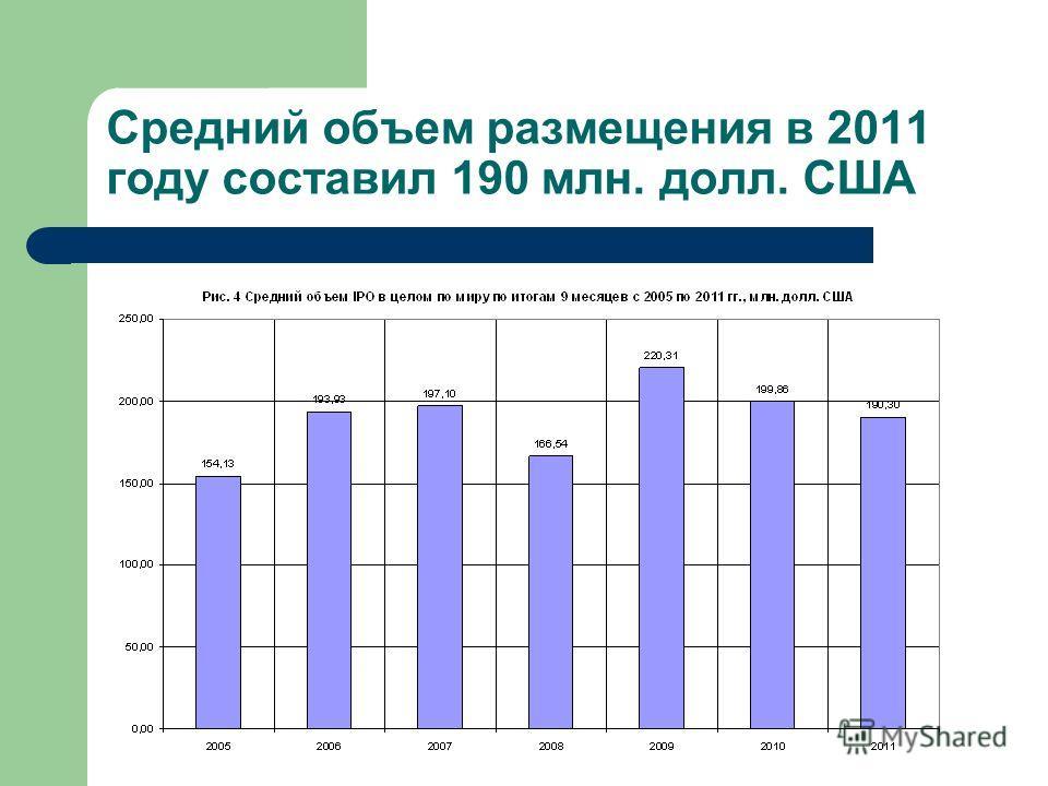 Средний объем размещения в 2011 году составил 190 млн. долл. США