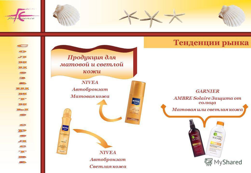 Тенденции рынка Продукция для матовой и светлой кожи NIVEA Автобронзат Светлая кожа NIVEA Автобронзат Матовая кожа GARNIER AMBRE Solaire Защита от солнца Матовая или светлая кожа