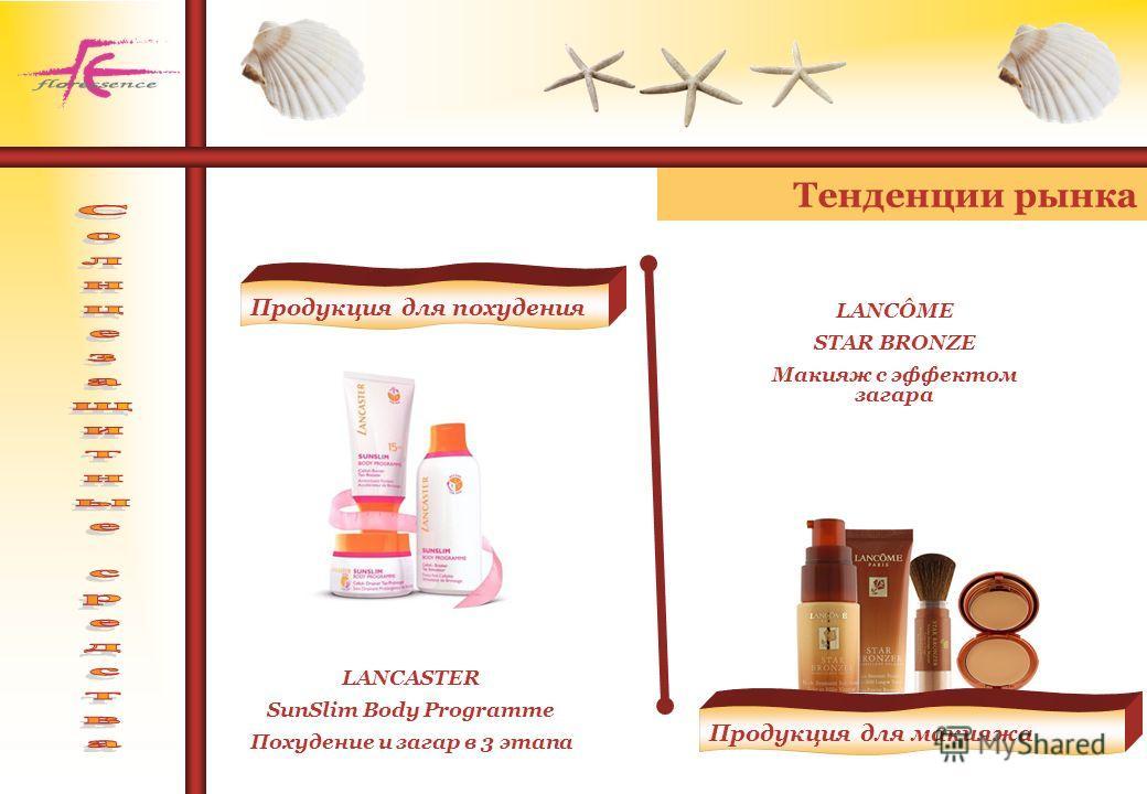 Тенденции рынка Продукция для похудения Продукция для макияжа LANCÔME STAR BRONZE Макияж с эффектом загара LANCASTER SunSlim Body Programme Похудение и загар в 3 этапа