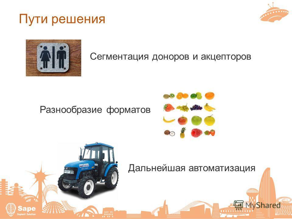 Бюджеты Пути решения Сегментация доноров и акцепторов Разнообразие форматов Дальнейшая автоматизация