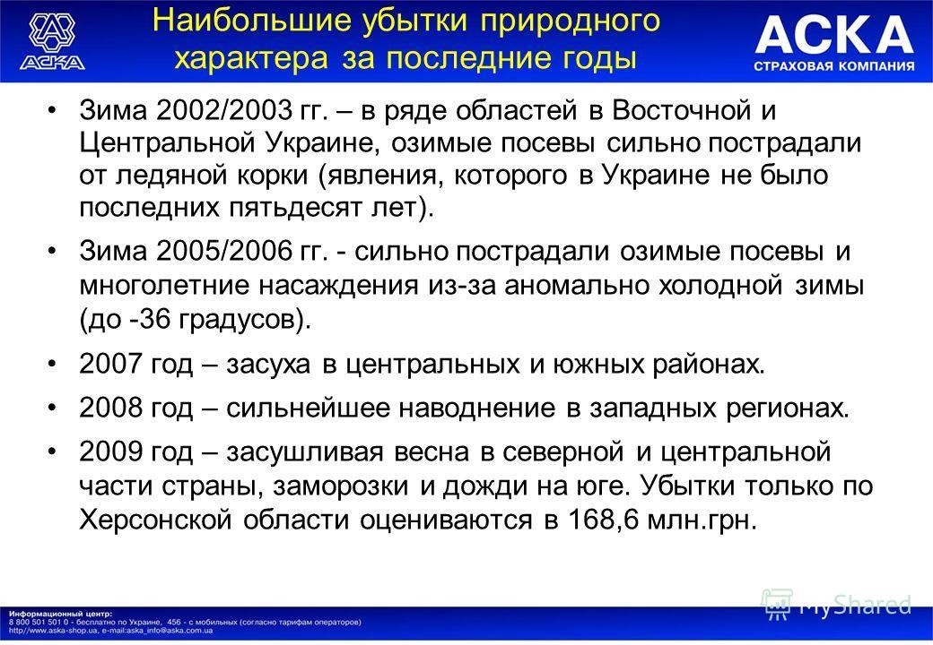 Наибольшие убытки природного характера за последние годы Зима 2002/2003 гг. – в ряде областей в Восточной и Центральной Украине, озимые посевы сильно пострадали от ледяной корки (явления, которого в Украине не было последних пятьдесят лет). Зима 2005