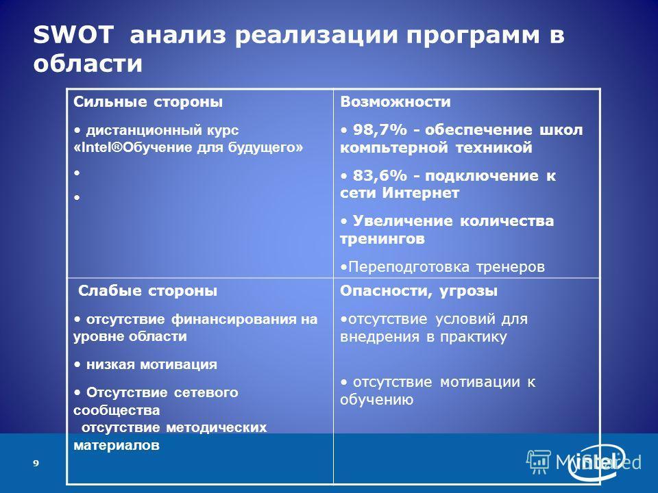 9 SWOT анализ реализации программ в области Сильные стороны дистанционный курс «Intel®Обучение для будущего» Возможности 98,7% - обеспечение школ компьтерной техникой 83,6% - подключение к сети Интернет Увеличение количества тренингов Переподготовка