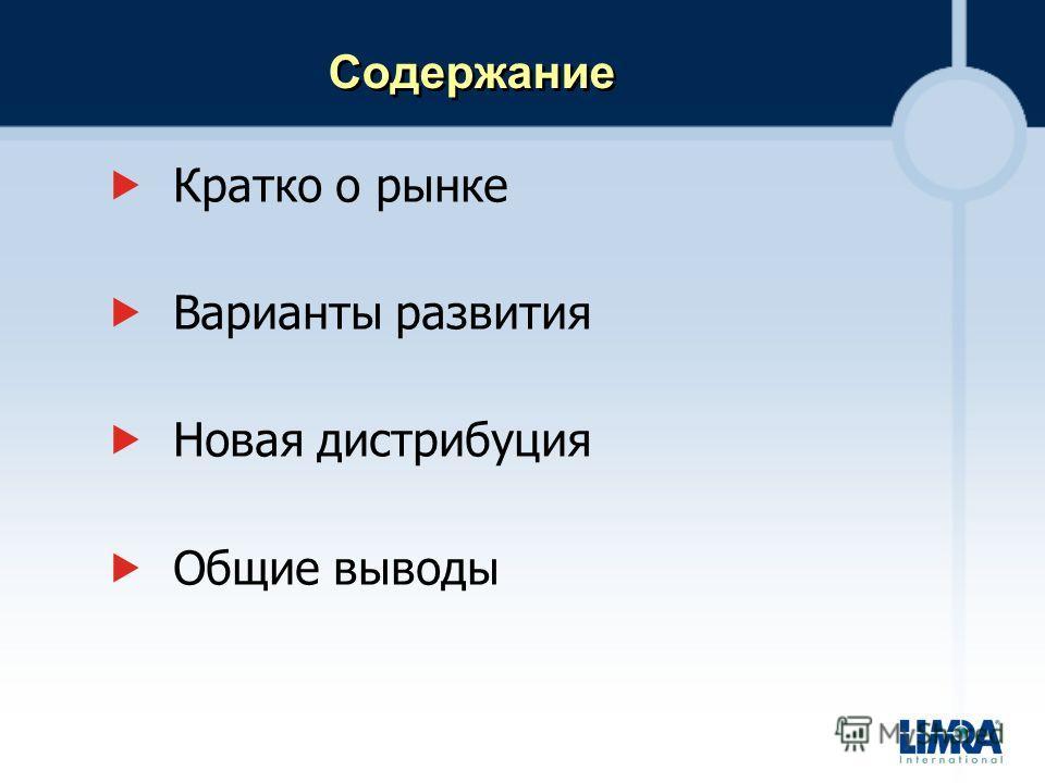 Кратко о рынке Варианты развития Новая дистрибуция Общие выводы Содержание