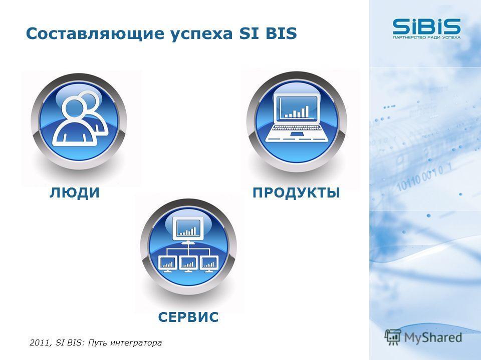 Составляющие успеха SI BIS СЕРВИС ЛЮДИПРОДУКТЫ 2011, SI BIS: Путь интегратора