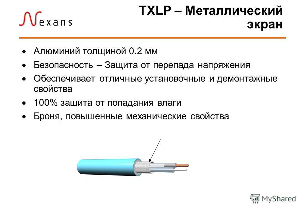 TXLP – Металлический экран Алюминий толщиной 0.2 мм Безопасность – Защита от перепада напряжения Обеспечивает отличные установочные и демонтажные свойства 100% защита от попадания влаги Броня, повышенные механические свойства