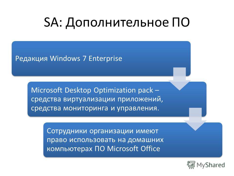 SA: Дополнительное ПО Редакция Windows 7 Enterprise Microsoft Desktop Optimization pack – средства виртуализации приложений, средства мониторинга и управления. Сотрудники организации имеют право использовать на домашних компьютерах ПО Microsoft Offic