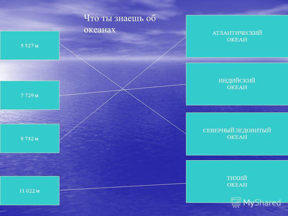 Что ты знаешь об океанах АТЛАНТИЧЕСКИЙ ОКЕАН ТИХИЙ ОКЕАН СЕВЕРНЫЙ ЛЕДОВИТЫЙ ОКЕАН ИНДИЙСКИЙ ОКЕАН 11 022 м 8 742 м 7 729 м 5 527 м