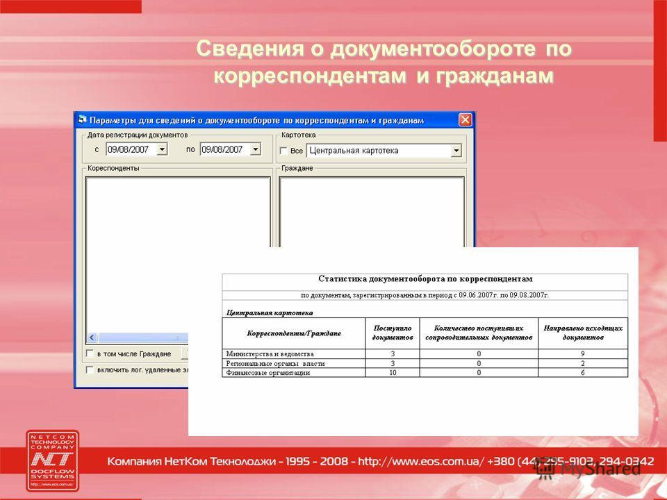 Сведения о документообороте по корреспондентам и гражданам