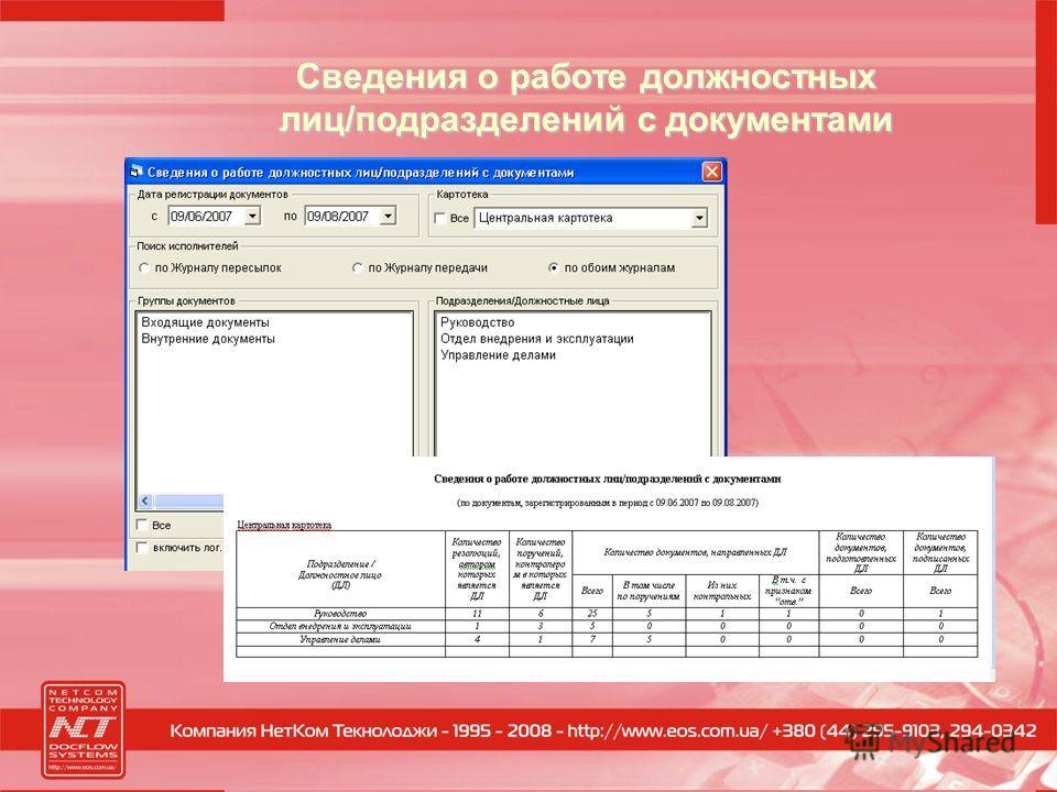 Сведения о работе должностных лиц/подразделений с документами