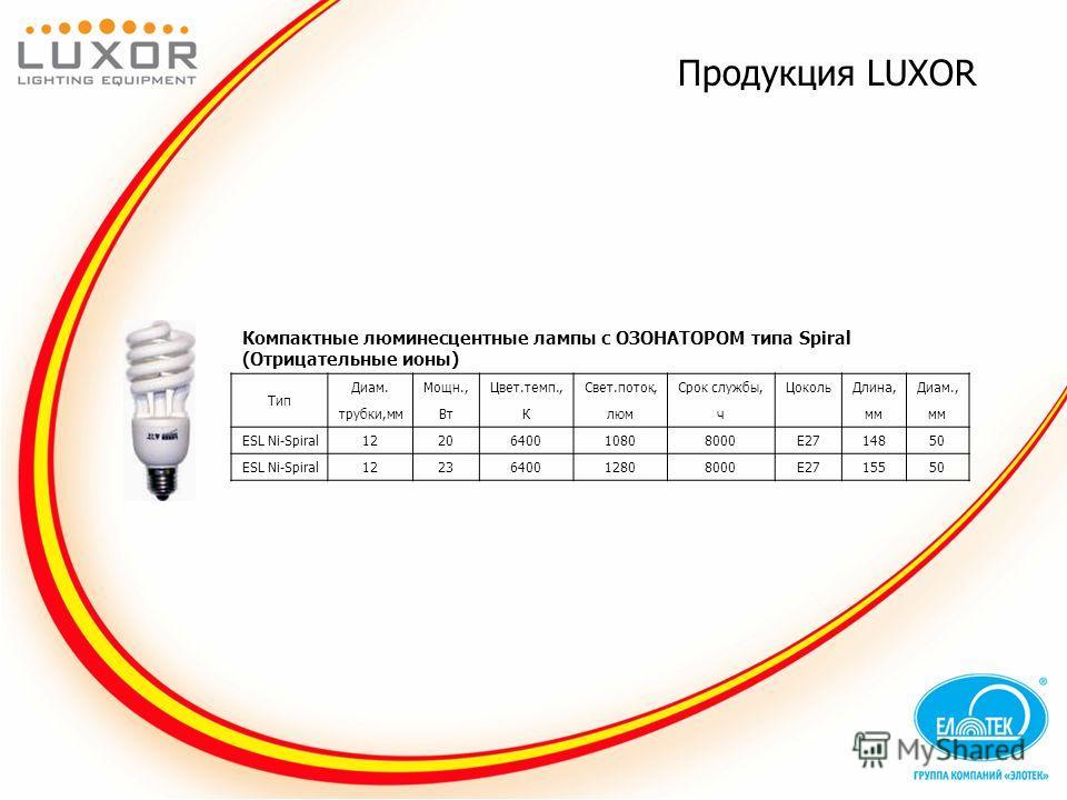 Продукция LUXOR Компактные люминесцентные лампы с ОЗОНАТОРОМ типа Spiral (Отрицательные ионы) Тип Диам.Мощн.,Цвет.темп.,Свет.поток,Срок службы,ЦокольДлина,Диам., трубки,ммВтКлюмч мм ESL Ni-Spiral1220640010808000Е2714850 ESL Ni-Spiral1223640012808000Е