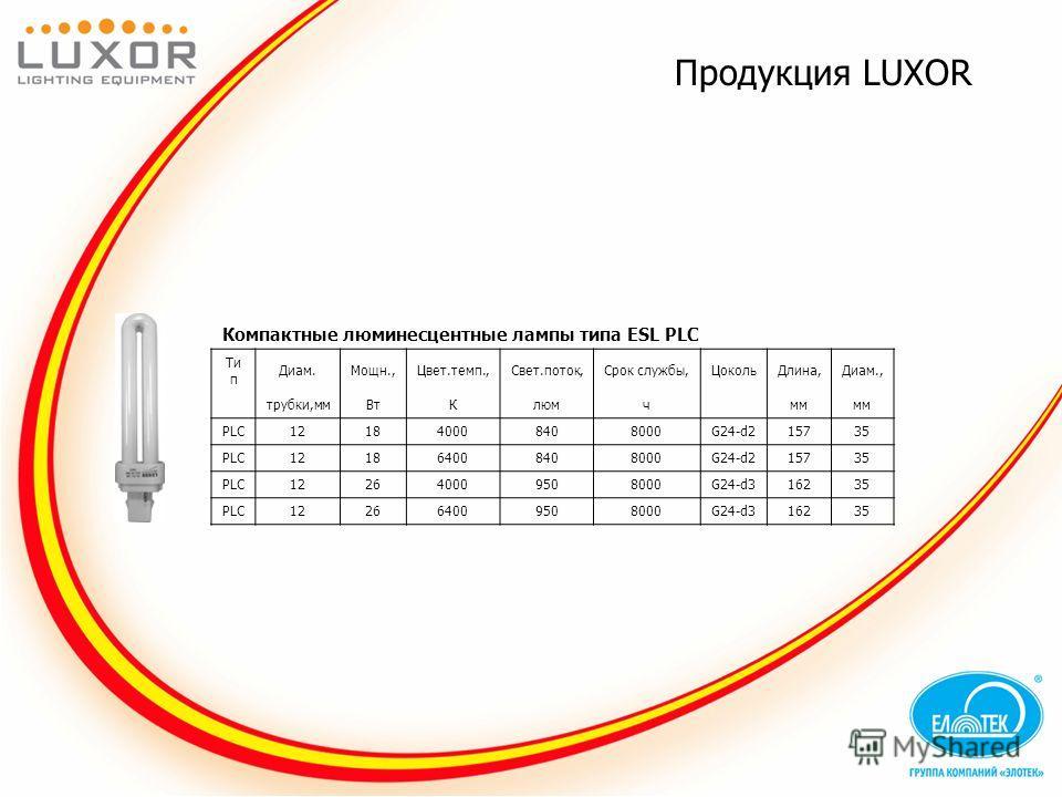 Продукция LUXOR Компактные люминесцентные лампы типа ESL PLC Ти п Диам.Мощн.,Цвет.темп.,Свет.поток,Срок службы,ЦокольДлина,Диам., трубки,ммВтКлюмч мм PLC121840008408000G24-d215735 PLC121864008408000G24-d215735 PLC122640009508000G24-d316235 PLC1226640