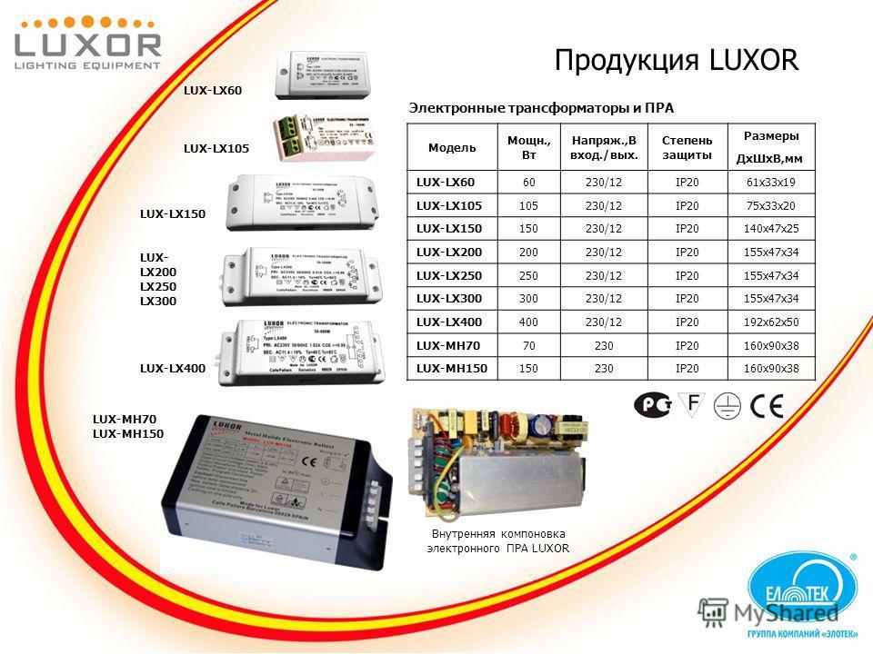 Продукция LUXOR Модель Мощн., Вт Напряж.,В вход./вых. Степень защиты Размеры ДхШхВ,мм LUX-LX6060230/12IP2061x33x19 LUX-LX105105230/12IP2075x33x20 LUX-LX150150230/12IP20140x47x25 LUX-LX200200230/12IP20155x47x34 LUX-LX250250230/12IP20155x47x34 LUX-LX30