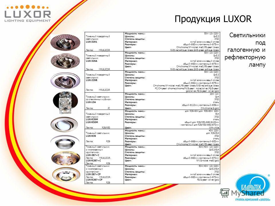 Продукция LUXOR Мощность макс.:50W 12V/220V Точечный поворотныйЦоколь:Gx5.3 светильникСтепень защиты:IP20 LUX-3291Материал:литой алюминиевый сплав Размеры:общий-Ф93мм,монтажный-Ф75мм Цвет:CH-chrome,NM-nickel matt,PB-pearl brass Лампа: MR16,JCDR RAB-r