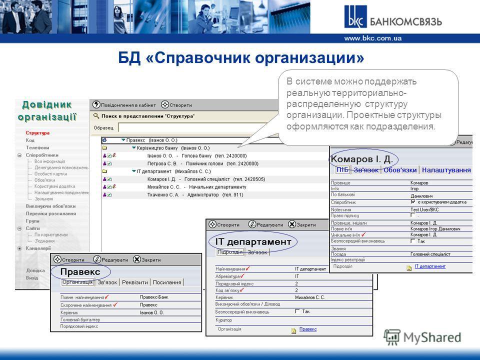 БД «Справочник организации» В системе можно поддержать реальную территориально- распределенную структуру организации. Проектные структуры оформляются как подразделения.