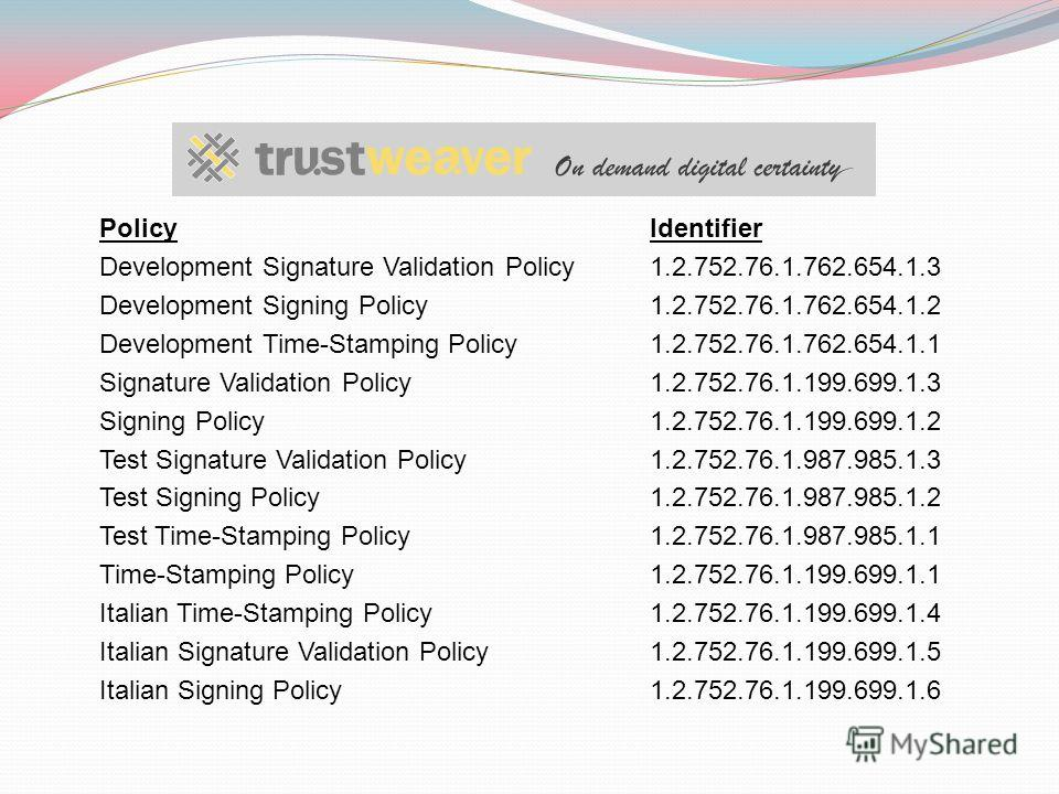 PolicyIdentifier Development Signature Validation Policy1.2.752.76.1.762.654.1.3 Development Signing Policy1.2.752.76.1.762.654.1.2 Development Time-Stamping Policy1.2.752.76.1.762.654.1.1 Signature Validation Policy1.2.752.76.1.199.699.1.3 Signing P