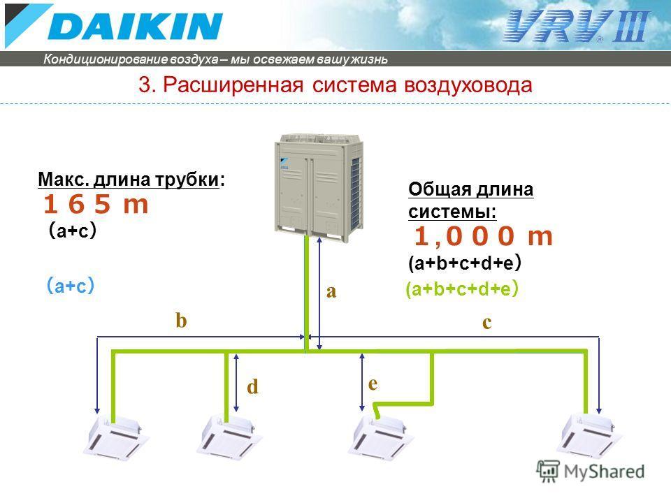 Кондиционирование воздуха – мы освежаем вашу жизнь Guideline for presentations Макс. длина трубки: a+c a b c d e Общая длина системы:, (a+b+c+d+e 3. Расширенная система воздуховода a+c (a+b+c+d+e