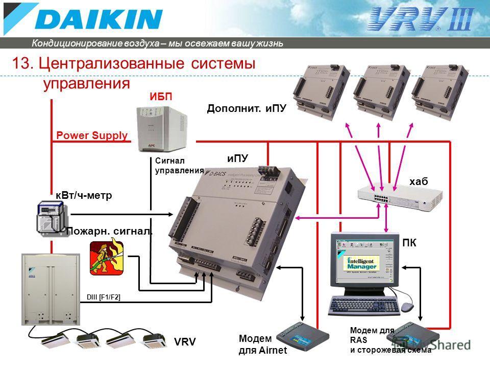 Кондиционирование воздуха – мы освежаем вашу жизнь Guideline for presentations Power Supply ИБП кВт/ч-метр DIII [F1/F2] хаб Пожарн. сигнал. Модем для Airnet Модем для RAS и сторожевая схема ПК иПУ VRV Сигнал управления Дополнит. иПУ 13. Централизован