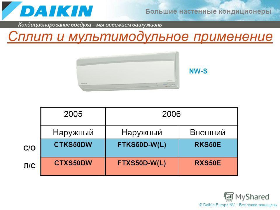 Кондиционирование воздуха – мы освежаем вашу жизнь © DaiKin Europe NV – Все права защищены Большие настенные кондиционеры Сплит и мультимодульное применение NW-S 20052006 Наружный Внешний CTKS50DWFTKS50D-W(L)RKS50E CTXS50DWFTXS50D-W(L)RXS50E C/O Л/СЛ