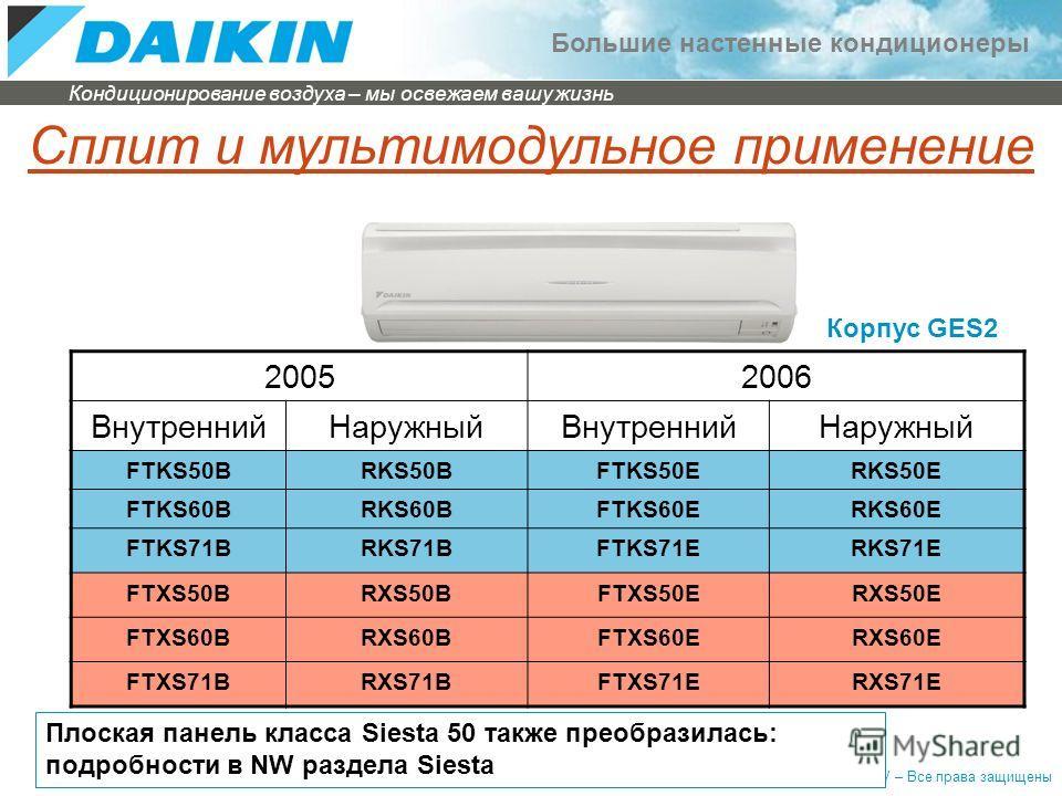 Кондиционирование воздуха – мы освежаем вашу жизнь © DaiKin Europe NV – Все права защищены Большие настенные кондиционеры Корпус GES2 Сплит и мультимодульное применение 20052006 ВнутреннийНаружныйВнутреннийНаружный FTKS50BRKS50BFTKS50ERKS50E FTKS60BR