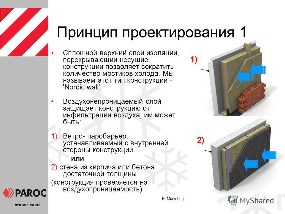 Insulate for life BI Marketing11 Принцип проектирования 1 Сплошной верхний слой изоляции, перекрывающий несущие конструкции позволяет сократить количество мостиков холода. Мы называем этот тип конструкции - 'Nordic wall'. Воздухонепроницаемый слой за