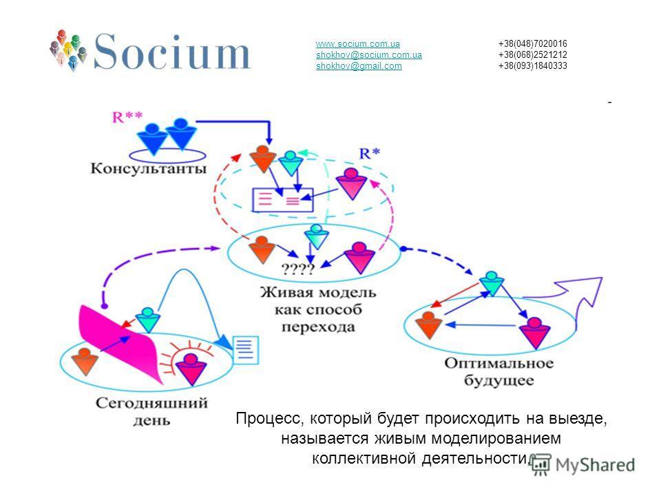 www.socium.com.ua shokhov@socium.com.ua shokhov@gmail.com +38(048)7020016 +38(068)2521212 +38(093)1840333 Процесс, который будет происходить на выезде, называется живым моделированием коллективной деятельности.