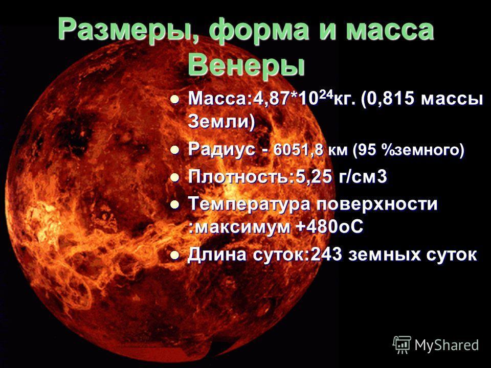 Размеры, форма и масса Венеры Maccа:4,87*10 24 кг. (0,815 массы Земли) Maccа:4,87*10 24 кг. (0,815 массы Земли) Радиус - 6051,8 км (95 %земного) Радиус - 6051,8 км (95 %земного) Плотность:5,25 г/см3 Плотность:5,25 г/см3 Температура поверхности :макси