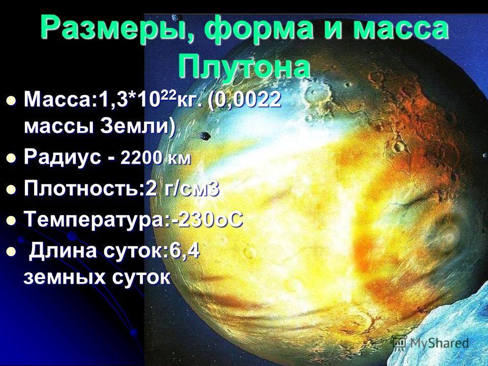 Размеры, форма и масса Плутона Macca:1,3*10 22 кг. (0,0022 массы Земли) Macca:1,3*10 22 кг. (0,0022 массы Земли) Радиус - 2200 км Радиус - 2200 км Плотность:2 г/см3 Плотность:2 г/см3 Температура:-230oC Температура:-230oC Длина суток:6,4 земных суток